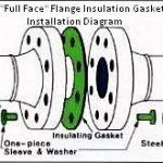 flange gasket kit